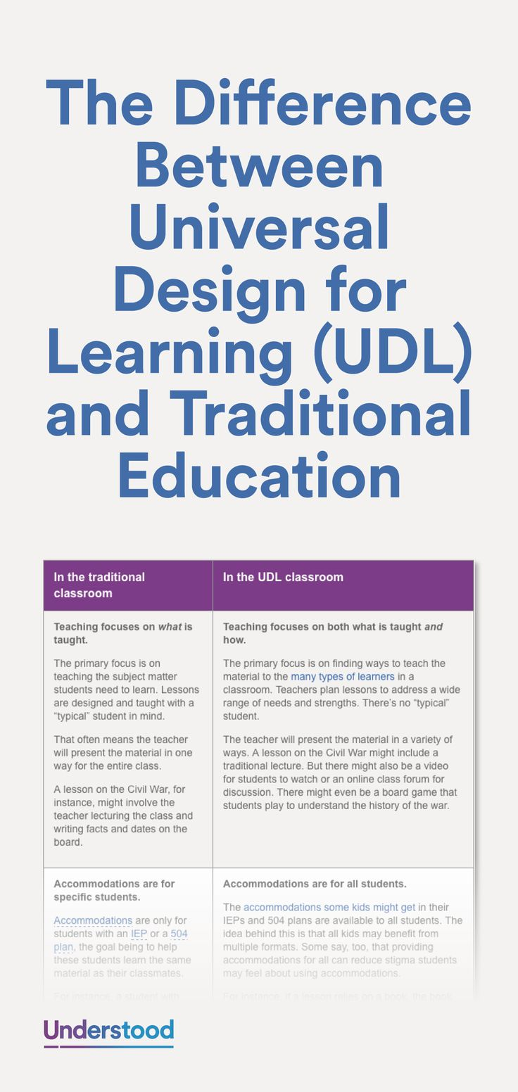 Universal Design for Learning (UDL) is an approach to teaching that aims to give all students equal opportunities to succeed, no matter how they learn. While some teachers in traditional schools may use UDL principles and practices on their own, traditional and UDL approaches to education are very different.