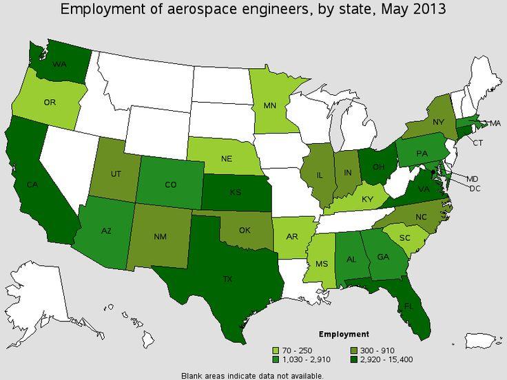 Aerospace Engineers