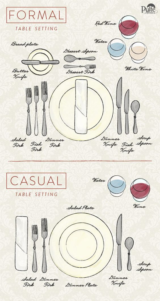 How To Set Dinner Table best 20+ table setting diagram ideas on pinterest | table setting