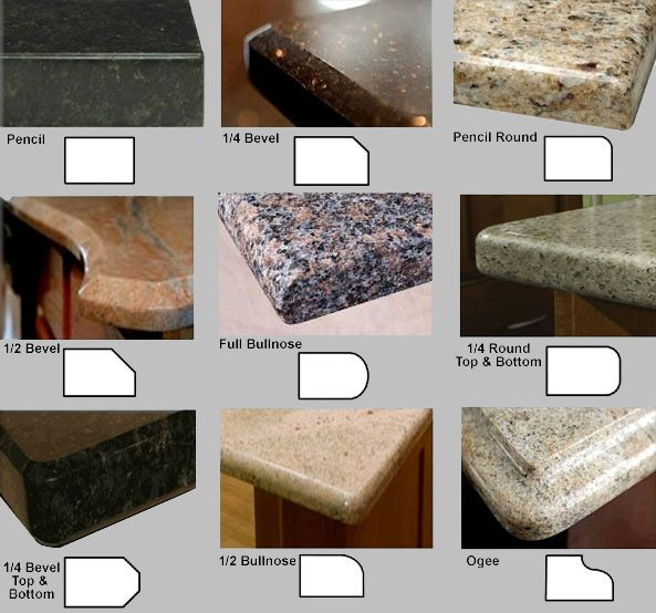 Image Result For Types Of Laminate Countertop Edgesa