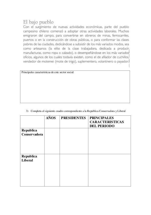 Principales características de este sector social: 3) Completa el siguiente cuadro correspondiente a la Republica Conserva...