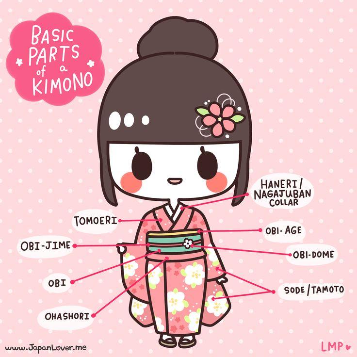 The basic parts of the (women's) kimono. ♡(˃͈ દ ˂͈ ༶ )   ♥ www.japanlover.me ♥