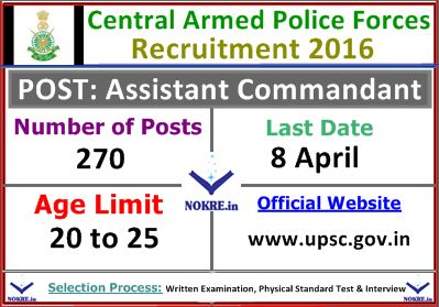 Central Armed Police Forces Assistant Commandant 2016