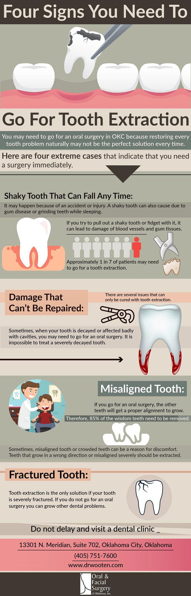 4 Signs You Need Tooth Extraction Infographic Tooth Extraction Dental Facts Oral Surgery