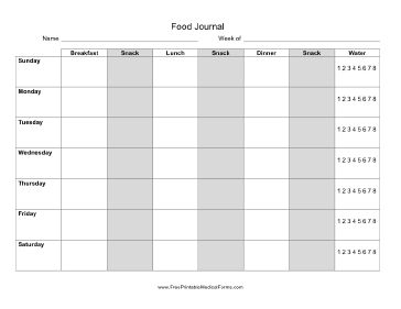 This Food Journal Lets The User Track Food Eaten At Means And Snacks, As  Well  Food Diary Template Free