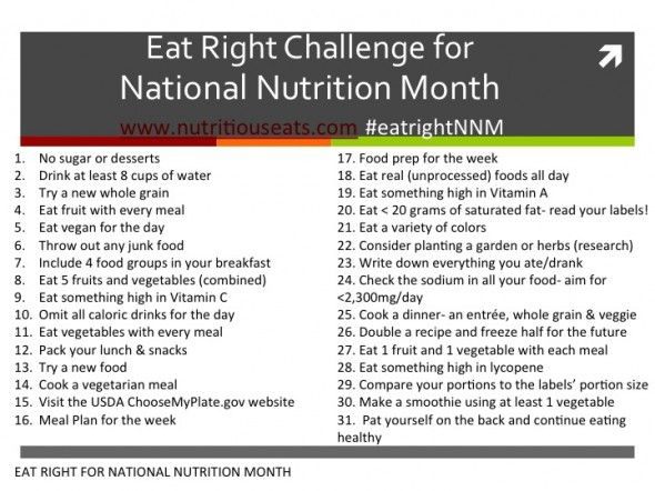 Eat Right Challenge for National Nutrition Month | ww.nutritiouseats.com