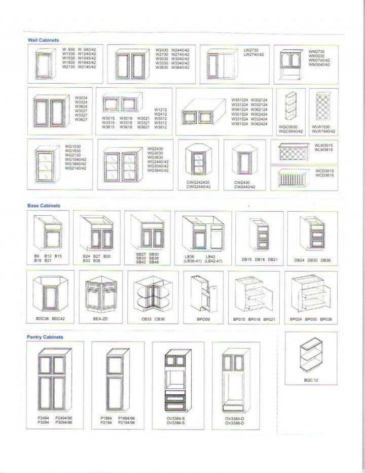 Stock Kitchen Cabinet Sizes 2021, Kitchen Cabinet Sizes Kraftmaid