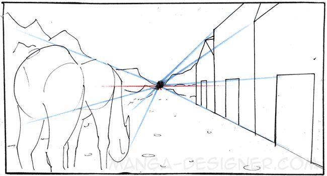 Ce qu'il faut retenir avant tout :  Tous les décors n'ont qu'une seule et unique ligne d'horizon T...