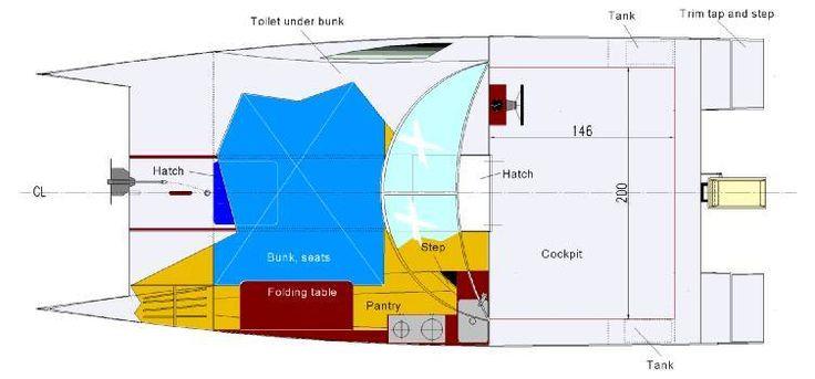 ECOmotorboat2