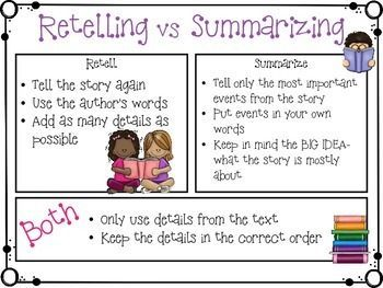 Make this into an anchor chart! This freebie is meant to help readers distinguish between retelling and summarizing fiction text.  Why is that important?  Retelling is great for sequencing skills and retaining information, however it requires a relatively low cognitive load.  Summarizing, on the other hand, challenges readers to focus on the big picture, paraphrase the author's words, and determine which events are the most important to the overall theme of the book.