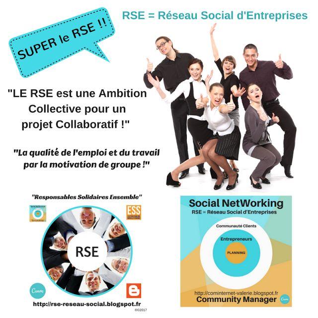 RSE = Réseau Social d'Entreprises Solidaires VANNES MORBIHAN BRETAGNE FRANCE Responsabilité: ① PRESENTATION DU RSE