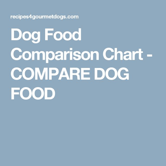 Dog Food Comparison Chart - COMPARE DOG FOOD