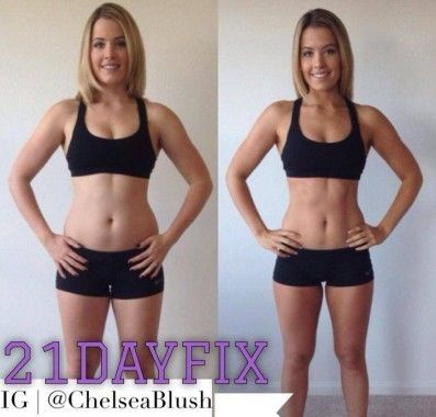 21 Day Fix Result