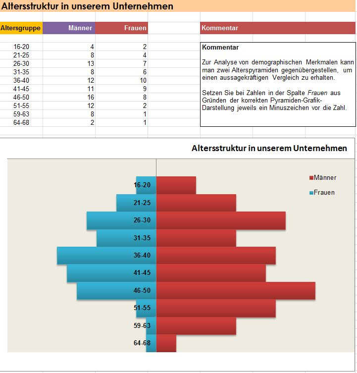 Excel-Tool Altersstruktur im Unternehmen aus 978-3-9523246-5-3  Hafner/Polanski Kennzahlen-Handbuch für das Personalwesen