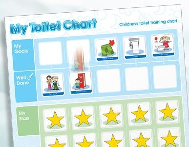 13 ways to keep your potty training toddler busy imperfectly