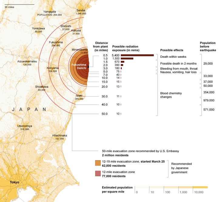 Best Japan Nuclear Ideas On Pinterest Fukushima Nuclear - Japan exclusion zone map