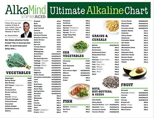 AlkaMind Ultimate Alkaline Acid Pocket Food Guide. Get Off Your Acid Free shipping! Awesome pocket food guide can fit in my handbag! Easy to keep me on the alkaline diet that Kelly Ripa and Kate Husson race about.
