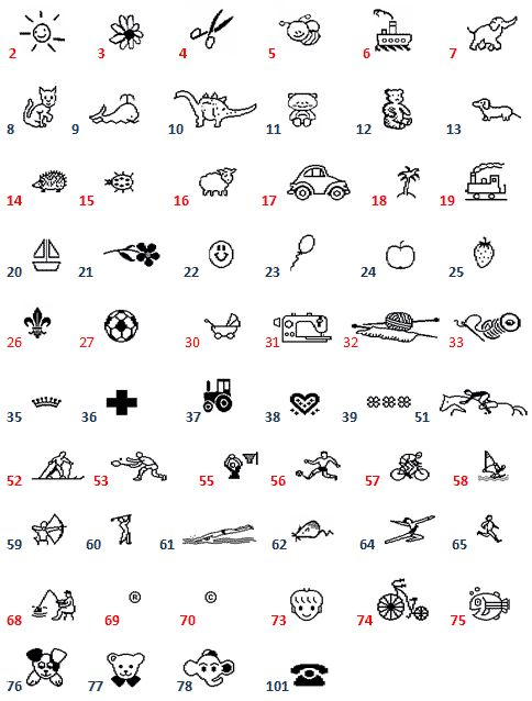 Cherokee Tattoo Symbols Image Collections Free Symbol And Sign Meaning