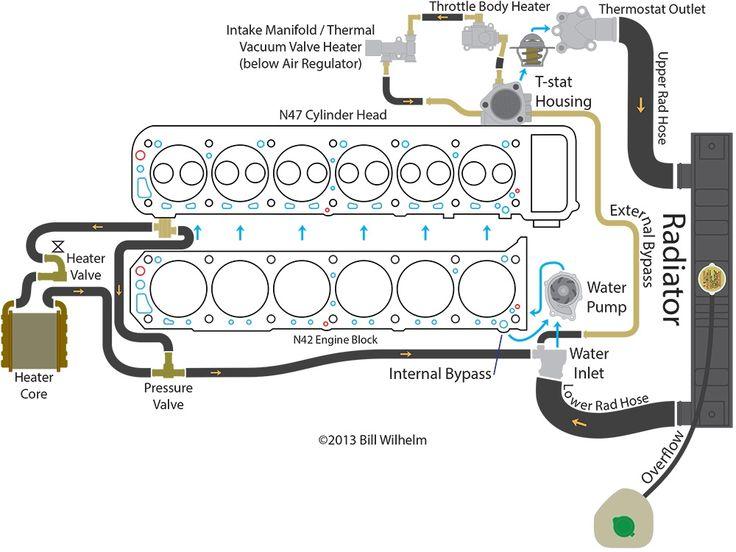 Wiring Also Nissan S20 Engine On Datsun 240z Wiring Diagram Get Free