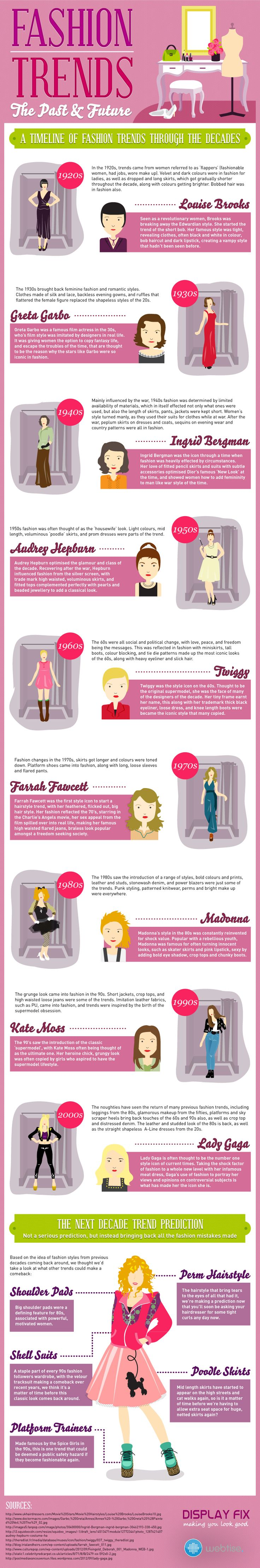 We've put together an infographic which looks back at the fashion trends through the ages.