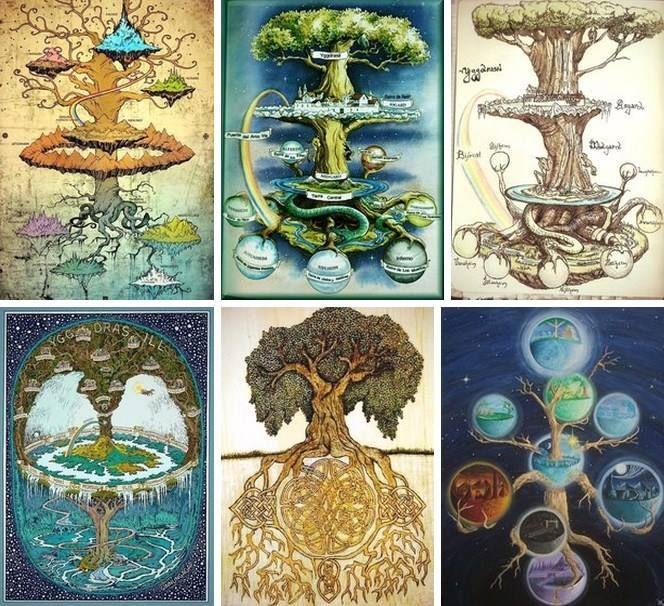 Norse Mythology - Yggdrasil, Life Tree
