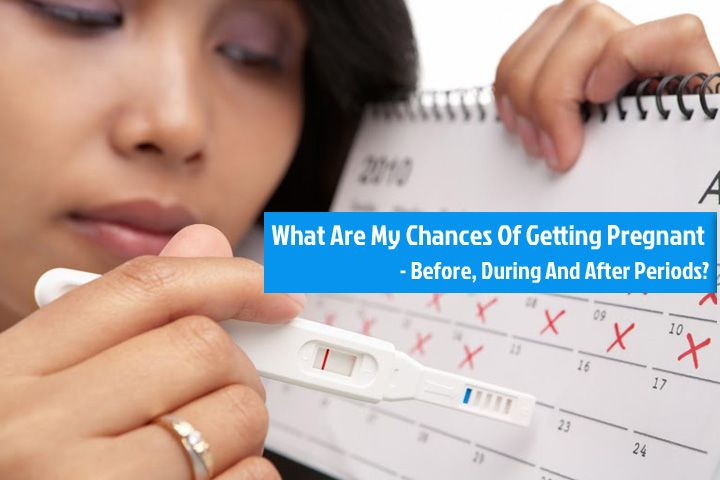 What Are My Chances Of Getting Pregnant – Before, During And After Periods?