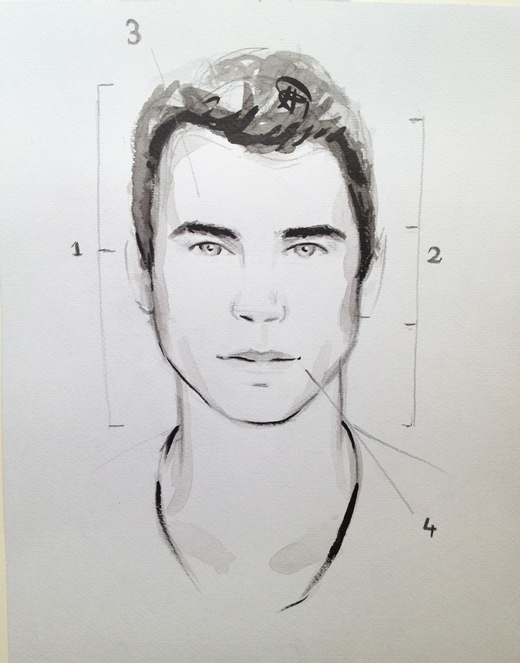 How to draw a man's face