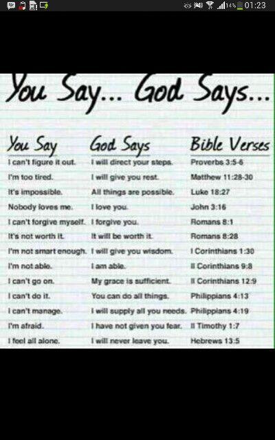 Whai i say vs what God says