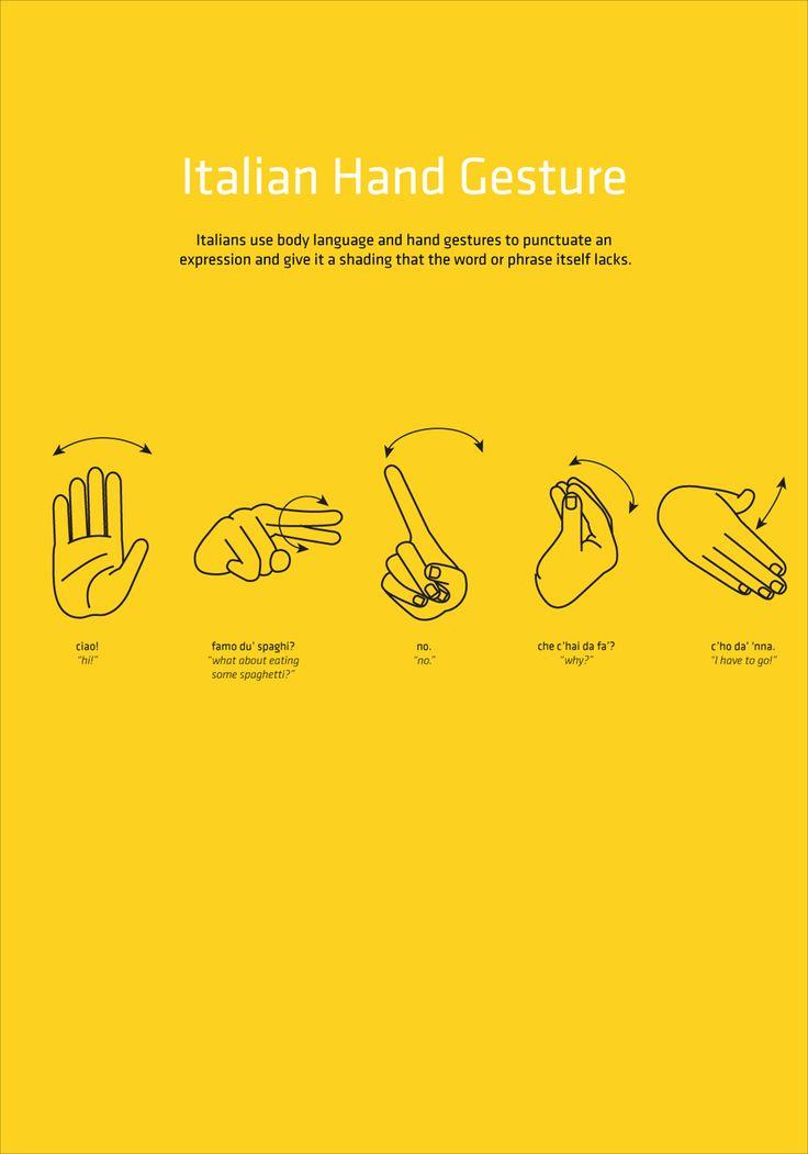 Learning Italian - Italian hand gesture