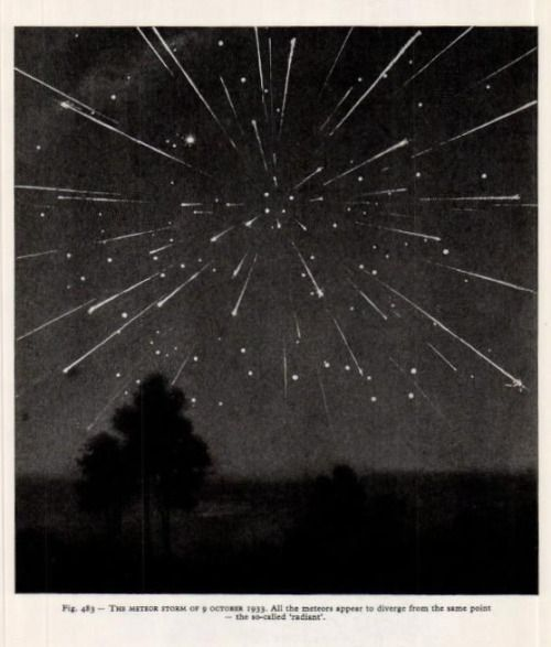 "Fig. 483. The meteor storm of 9 October 1933. All the meteors appear to diverge from the same point - the so-called ""radiant."" Larousse Encyclopaedia of Astronomy. 1962."