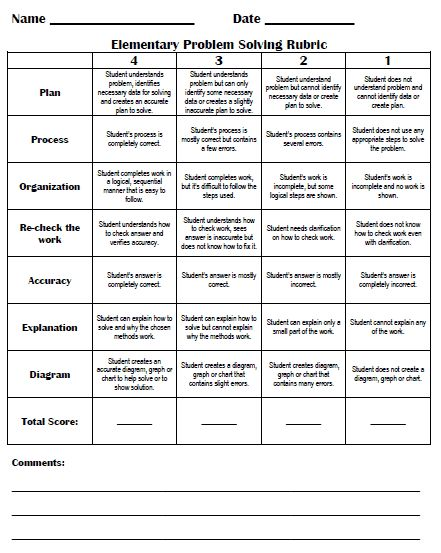 Classroom Design Rubric ~ K everyday rubric collection set school pinterest