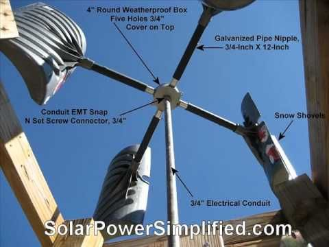Easiest DIY Windmill For Producing Electricity Ever!