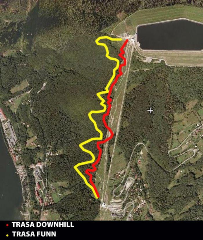 Downhill z PKL
