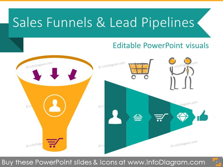 Sales Funnel Diagrams and Pipeline Process Charts (PPT icons template)
