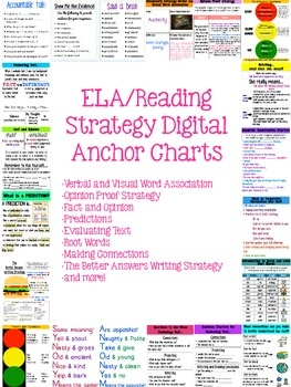 82 best images about anchor charts on pinterest context clues math and anchor charts. Black Bedroom Furniture Sets. Home Design Ideas