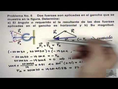 Problema 4, Suma vectorial y Método analítico en la suma