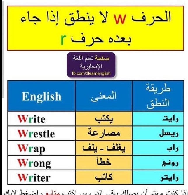 انجليزي English Language Learning Grammar English Language Learning Learn English Words