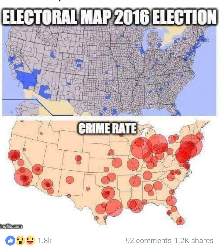 Democrat cities have the most crime.