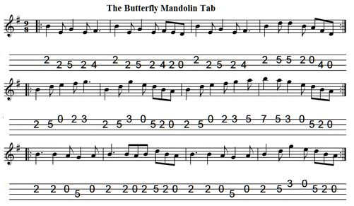 Mandolin mandolin tabs captain corellis mandolin : Pinterest • The world's catalog of ideas