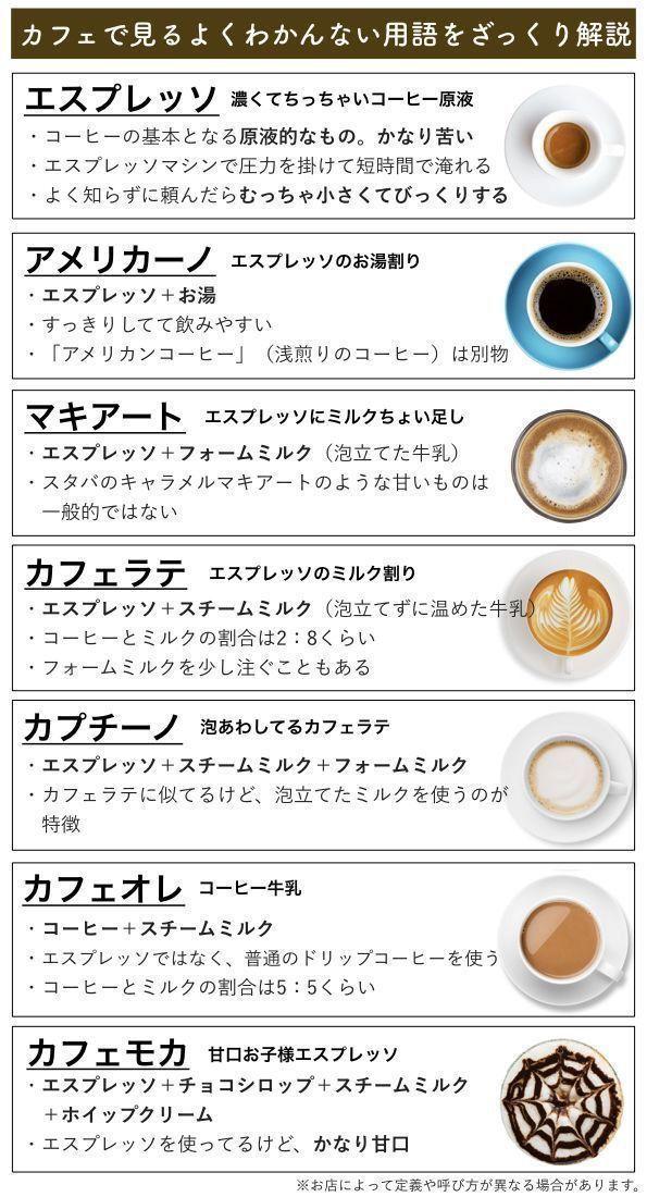 Buzzfeed Kawaii On Twitter Coffee Recipes Food Life Hacks Food