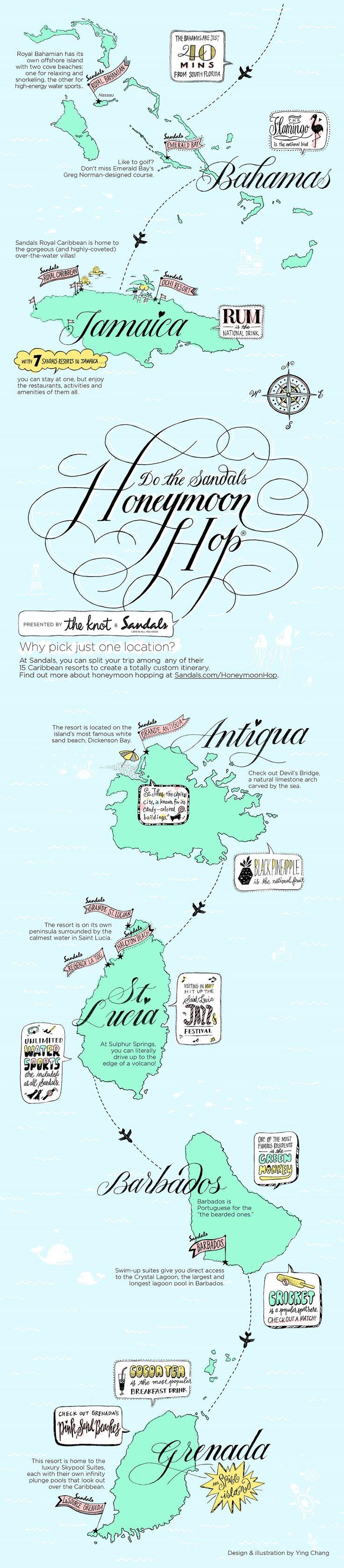 Infographic: Do the Sandals & Beaches Honeymoon Hop - Sandals Wedding Blog