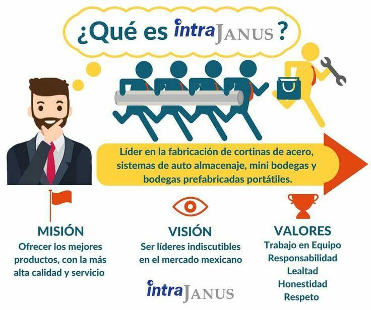 intrajanusConoce Intrajanus #CortinasDeAcero #MiniBodegas #AutoAlmacenaje #SelfStorage #BodegasPortatiles #Seguridad #Resistencia más información en: www.intrajanus.com.mx