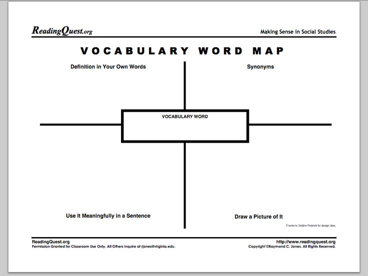 Best Free Vocabulary Graphic Organizers Graphic