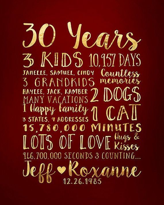 30 Year Anniversary Gift For Pas Kids Grandchildren Mom And Dad 30th Wedding Family Quotes Marriagegoals Ad