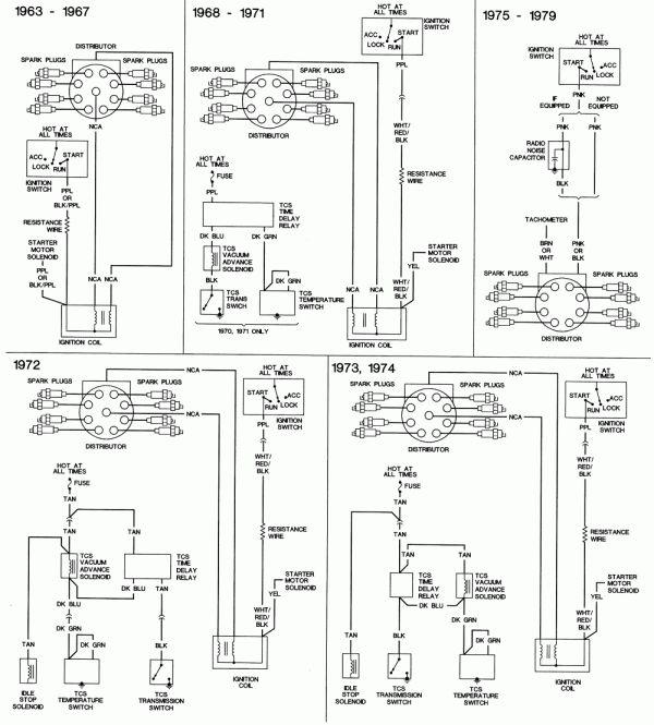 10 1974 Corvette Engine Wiring Diagram Engine Diagram Wiringg Net In 2020 Corvette Engine Diagram 1975 Corvette