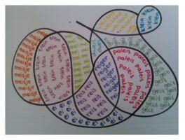 Een andere manier om spelling te oefenen! Verzin zo veel mogelijk woorden met de ei #spelling