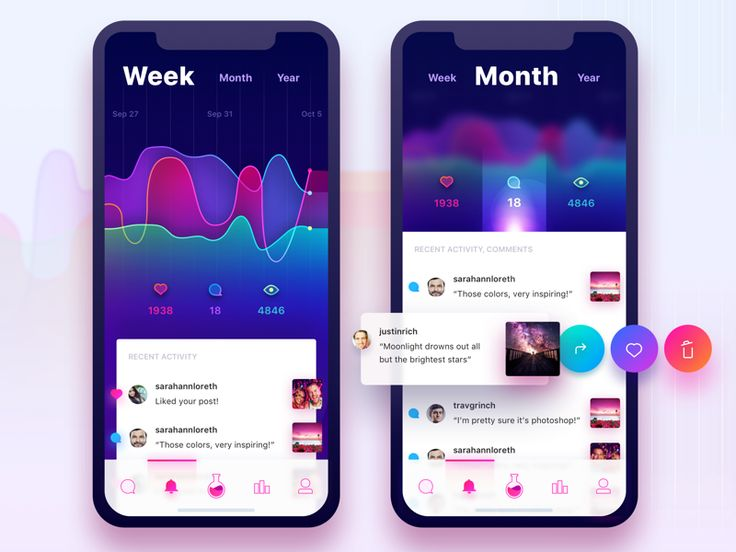 Hey dribbblers,  This time i continue sharing other pieces of a project that i had so much fun working on. Now it's time for the Notifications section!  It's not only a list of boring updates we ca...