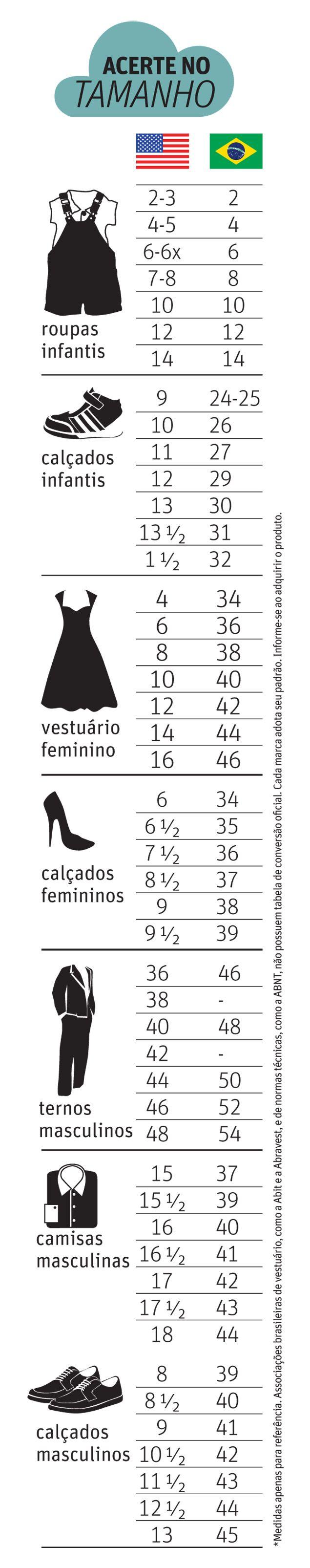 Veja medidas de roupas e calçados dos EUA e suas equivalentes no Brasil - 13/04/2014 - sãopaulo - Folha de S.Paulo