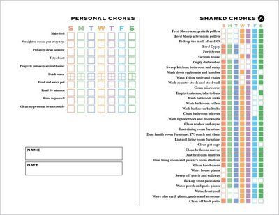 Chore Charts For Teens | Kids' Chore Charts | Just Something I Made