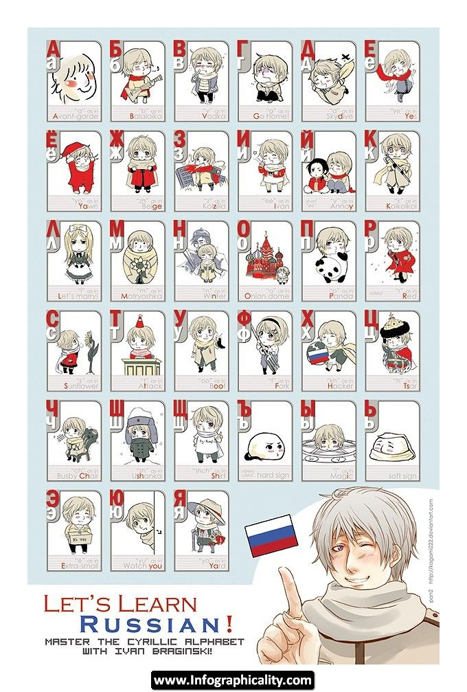 Learn Russian: the Cyrillic Alphabet made easy